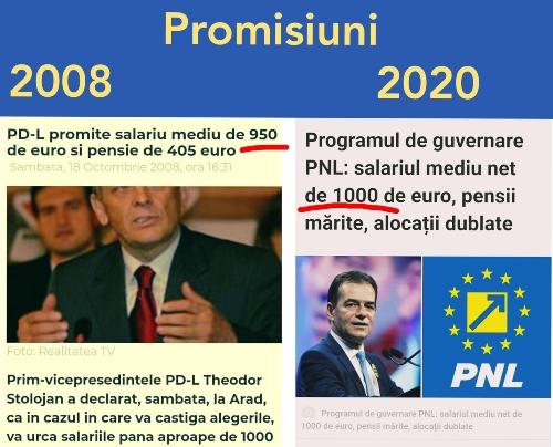 Promisiunile PNL