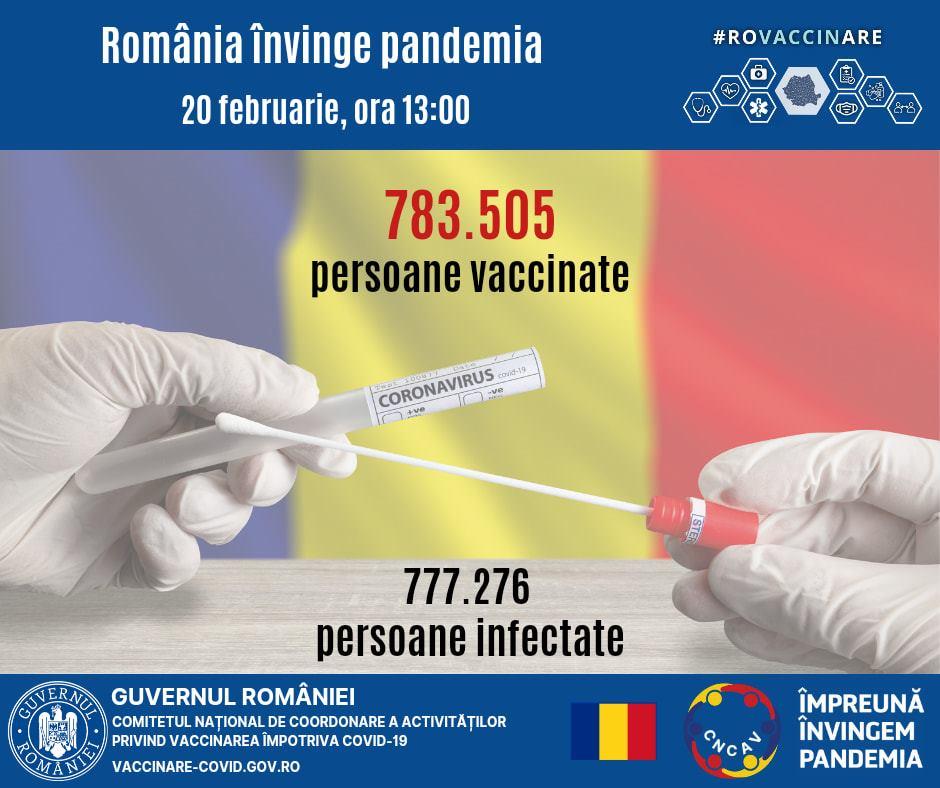 România invinge pandemia. Numărul persoanelor vaccinate a depășit numărul celor infectate cu coronavirus