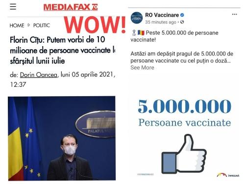 Bilant vaccinare