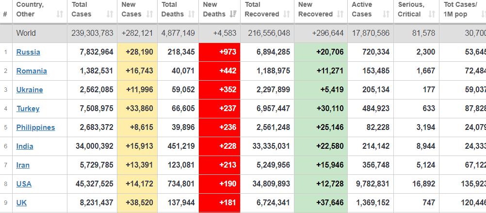 Graficul deceselor